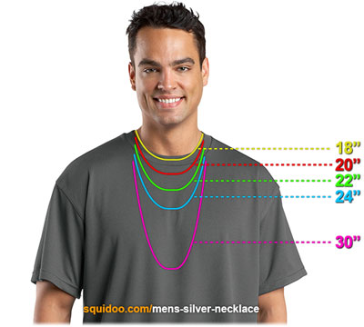 Mens Necklace Lengths